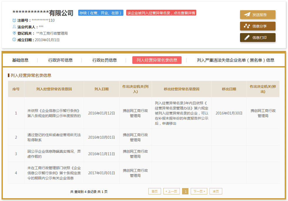 上海企業申請移出經營異常名錄流程